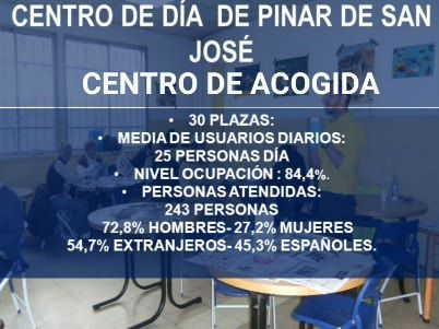 Reacondicionado el centro de Acogida de Pinar de San José de Carabanchel