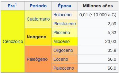 cuadro-prrehistoria