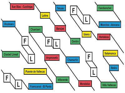 foros-locales-distritos