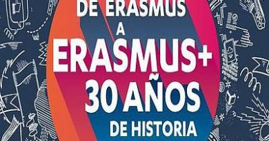 Ya puedes presentar tu proyecto Erasmus+ Juventud
