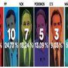 elecciones-10n-madrid