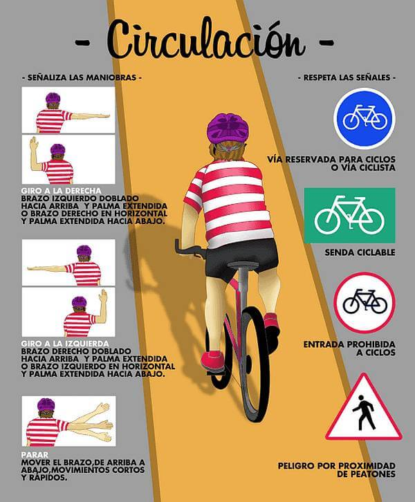 guia-bicicleta