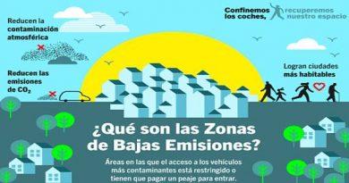 Se necesitan Zonas de Bajas Emisiones eficientes para una movilidad sin contaminación